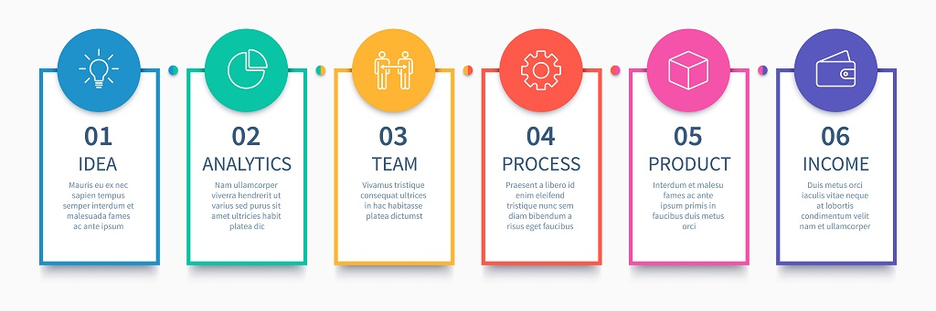business plan digitale